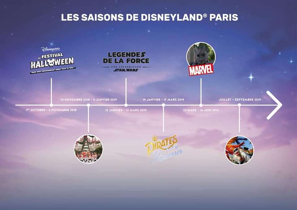 Disneyland Parus Saison Events 2019