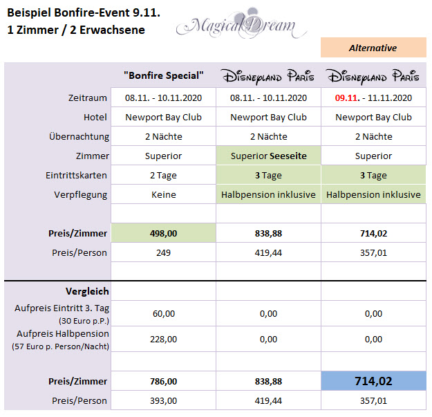 Disneyland Paris Bonfire Vergleich 3